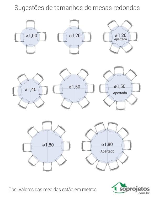 Sugestões de tamanhos de mesas redonda