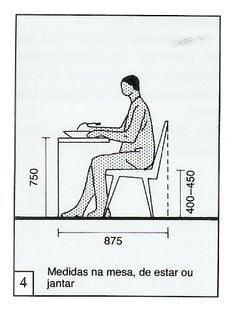 Altura ideal de mesas e cadeiras